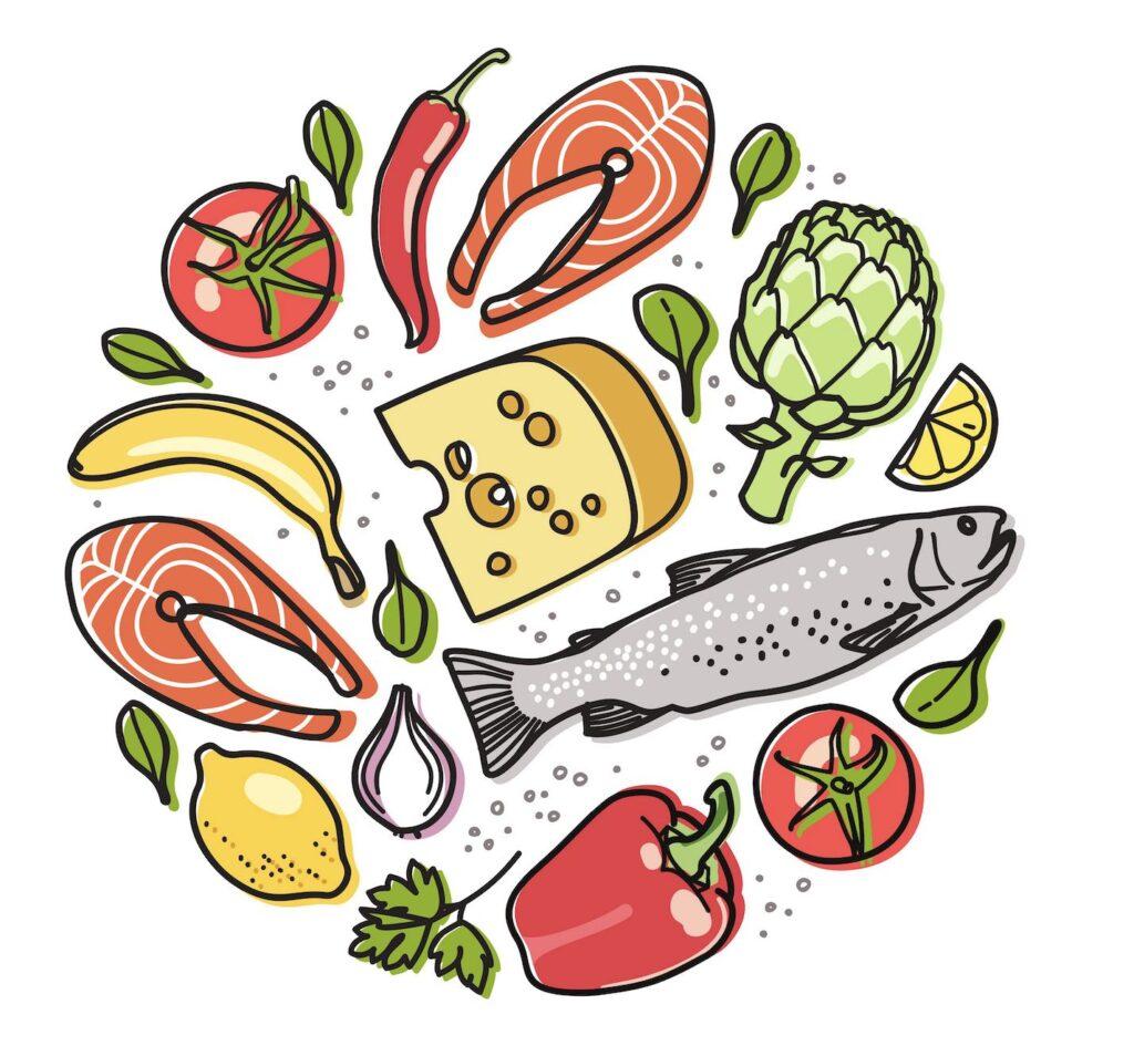 varieret mad for at repræsentere en sund kost